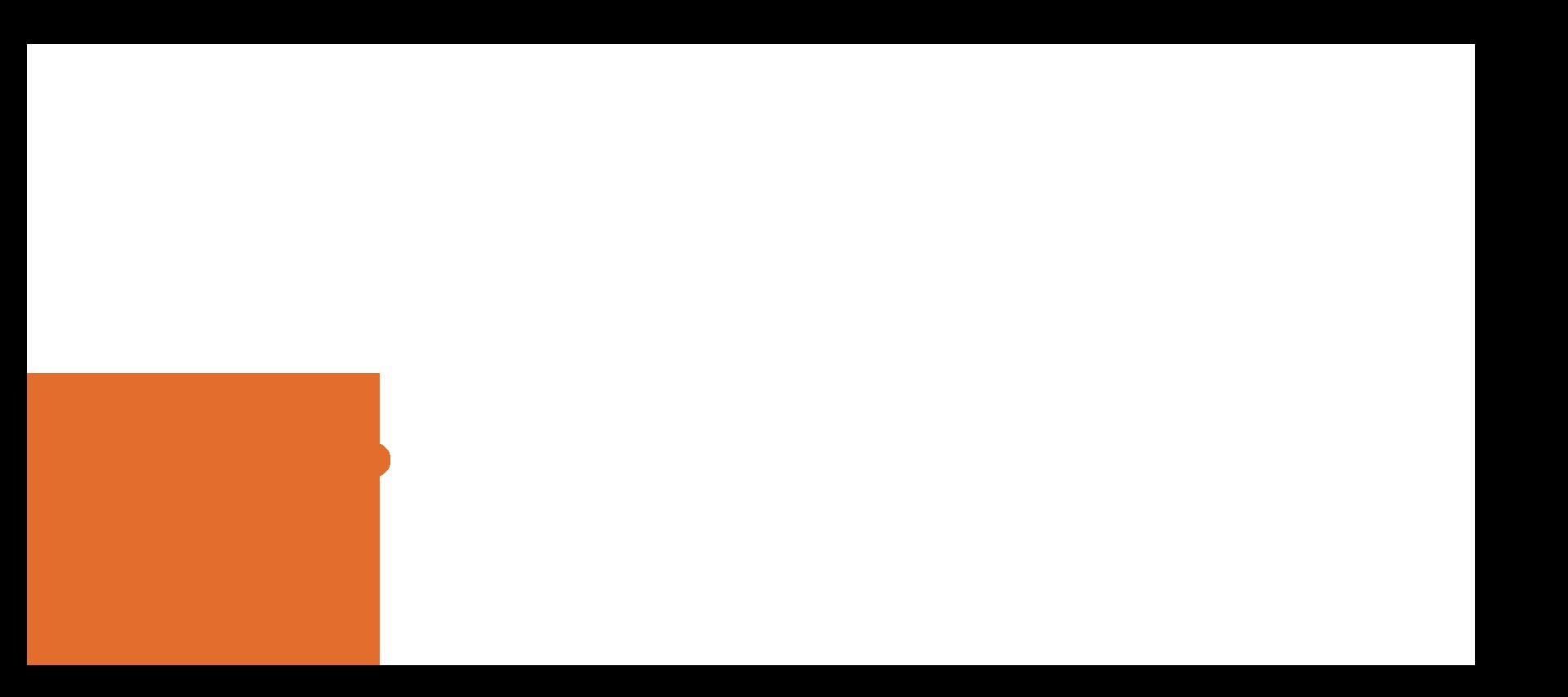 Repair Topper